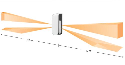 détecteur Optex BX