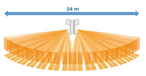 Détecteur extérieur 180° Optex - VXI-180-R