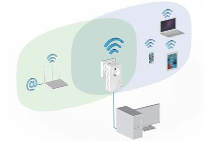Répéteur Wi-fi et Fast Ethernet